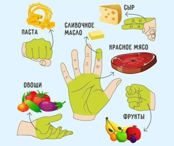 ruchnaia-dieta