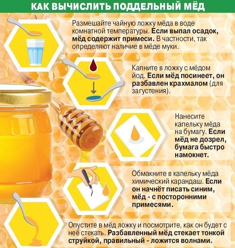 Как в домашних условиях проверить натуральность меда